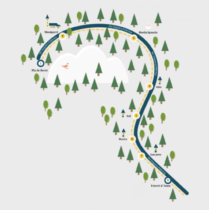 ruta BTT Pla de Beret Esterri d'Aneu